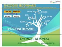 mappa_concettuale_emozioni