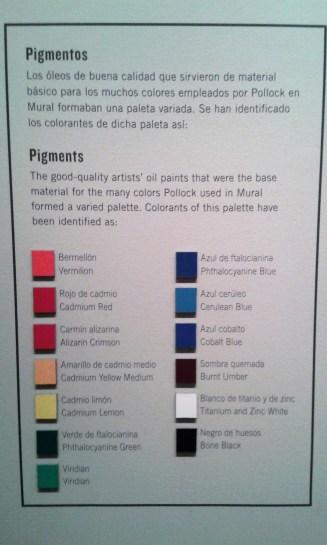 Estudio de pigmentos. Fuente: propia