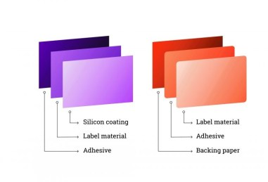 Figure 4.21 The structure of a linerless label versus that of conventional pressure sensitive laminate
