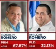 Franklin Romero / Amilcar Romero