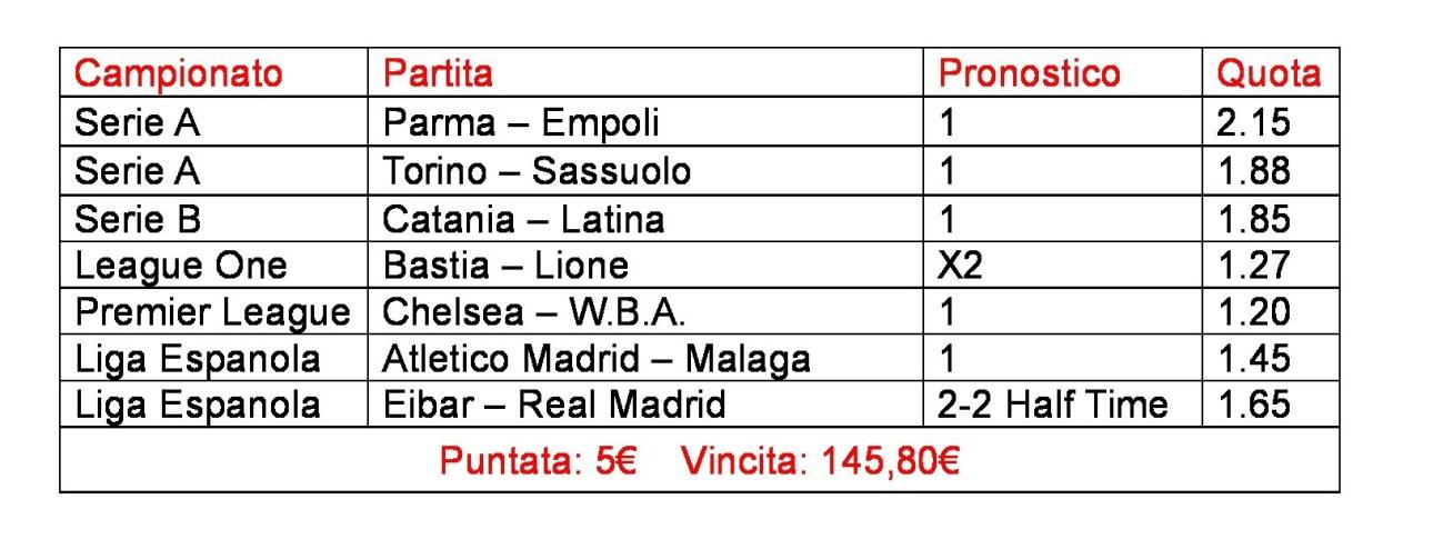 10_pronostico_