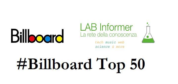 #Billboard Top 50: 7/2/15