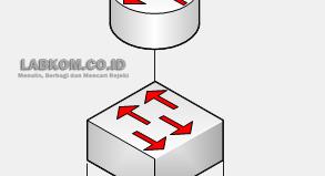 eoip mikrotik