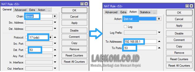 Redirect DNS Mikrotik