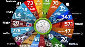 L'indice di digitalizzazione
