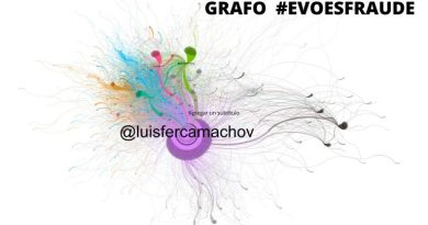 Más de 68 000 cuentas falsas en Twitter apoyan Golpe de Estado en Bolivia