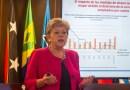 Latinoamérica debe gastar más en salud para mejorar su economía, dicen OPS y CEPAL