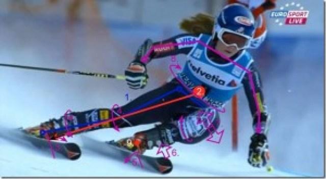 mickaela-shiffrin-slalom-geant-technique-labo-du-skieur.jpg