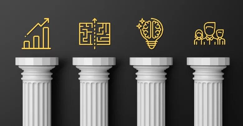 Photo of Os 4 pilares da gestão laboratorial