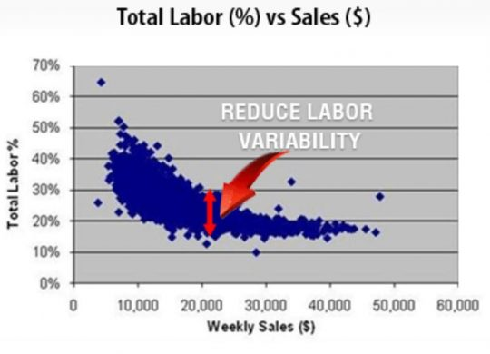 labor_impact