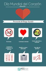 Infografia prevencion del riesgo vascular