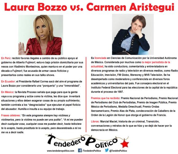 cp,paracion aristegui vs bozzo