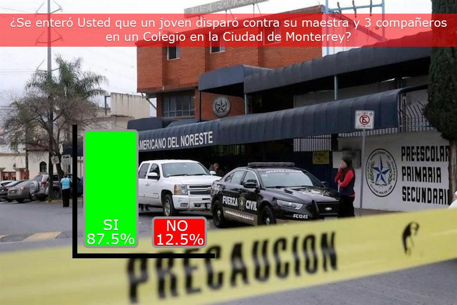 grafico-1-masacre-en-monterrey