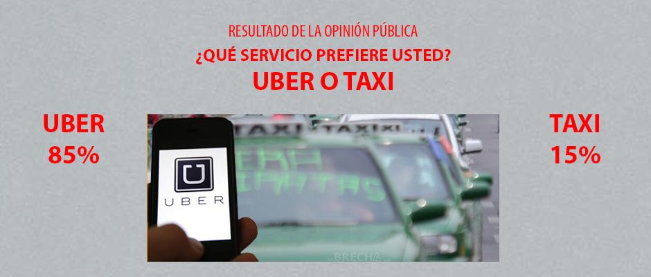 uber-o-taxi-respuestas