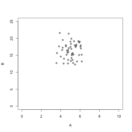 Making Youden Plots in R