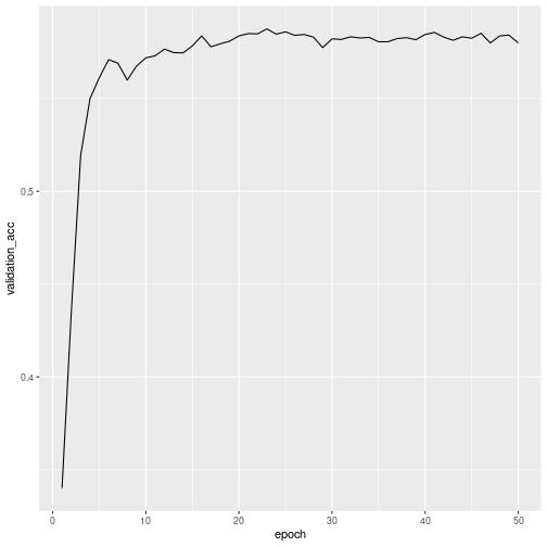 plot of chunk unnamed-chunk-22