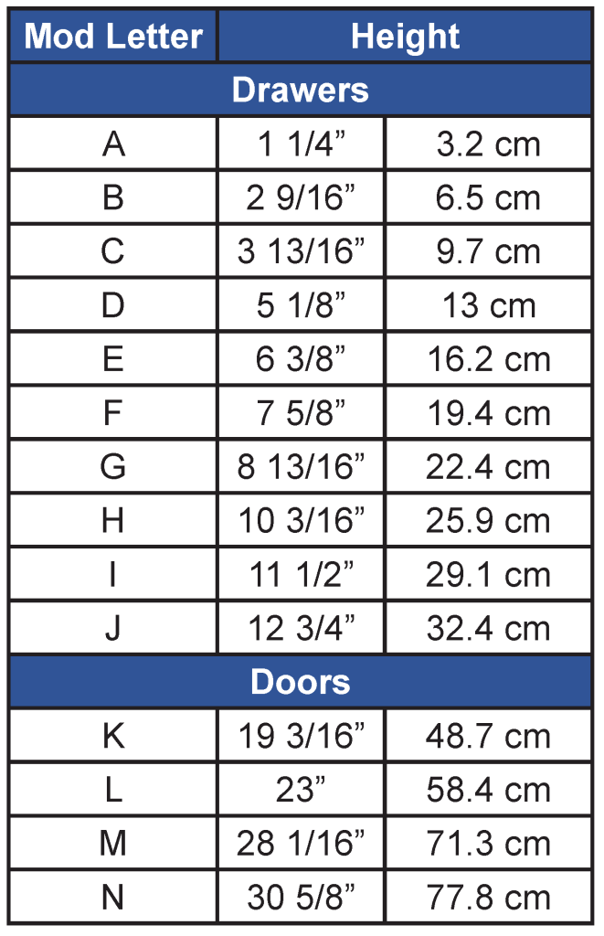 Casework Chart of Sizes