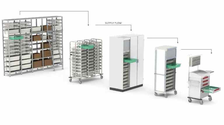 hospital modular storage management
