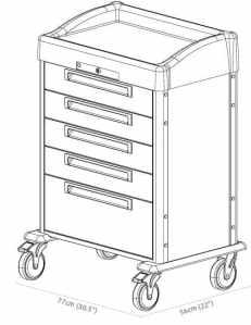 Carts configurations