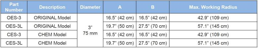 Exhaust Snorkel Sizes Chart