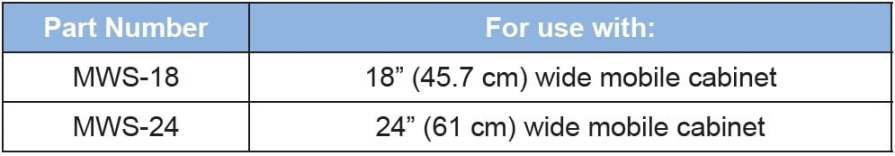 Mobile Cabinet Table Surface Size Chart