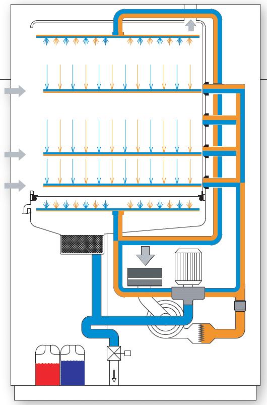Lab Dishwasher Cleaning Diagram