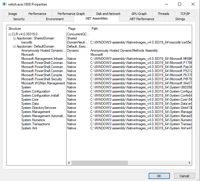 We can view the .NET Assemblies in the netsh.exe process and see PowerShell is loaded.