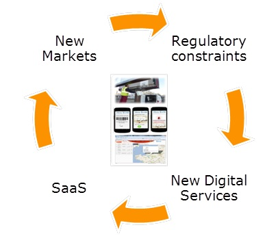 The creation of new digital services - Transport
