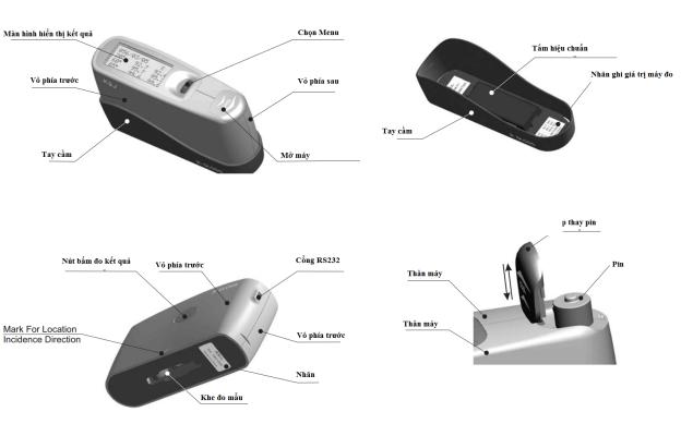Chi tiết máy đo độ bóng glossmeter Trung Quốc