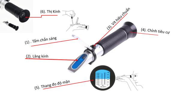 Khúc xạ kế đo độ mặn REF 201