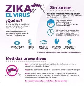 Resumen de síntomas y medidas para prevenir el contagio con el virus de Zika (Suministrado).