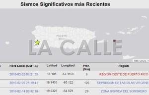 La estrella amarilla marca el epicentro del temblor (Fuente Red Sísmica de Puerto Rico).