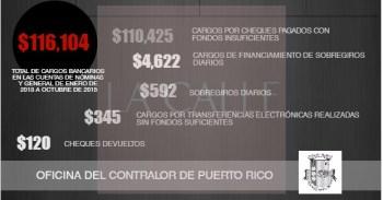 Infograma sobre irregularidades detectadas (Suministrado/Oficina del Contralor).
