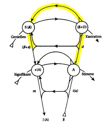 Graph des Begehrens - Que vuoi - 580 px