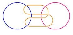 Jacques Lacan, borromäische Verschlingung mit zwei äußeren Ringen