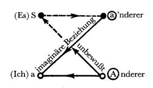 Schema L, Version Poe-Aufsatz