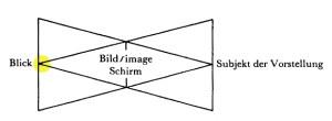 Jacques Lacan, Auge und Blick 1a - Schema der übereinandergelegten Dreiecke - Blick gelb - Sem 11 Miller Haas Seite 112
