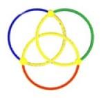 Borromäischer Knoten mit eingetragenem Kleeblattknoten (Lacan, Sinthom Seminar Joyce)
