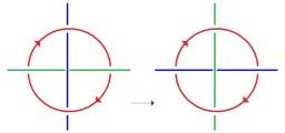 Abb 17 - rechtsdrehender roter Ring mit Farbwechsel