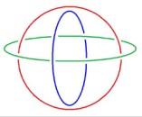 Abb 5 - Borromäischer Knoten - Armillarsphäre