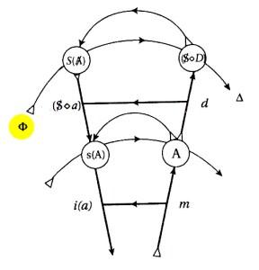 Graf des Begehrens - 4