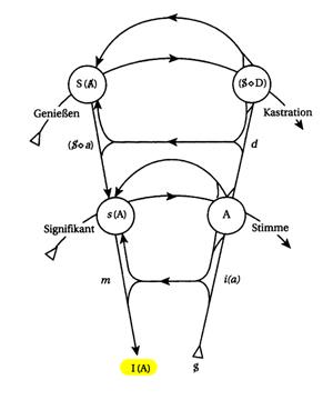 Graf des Begehrens - Schreibbegehren 2