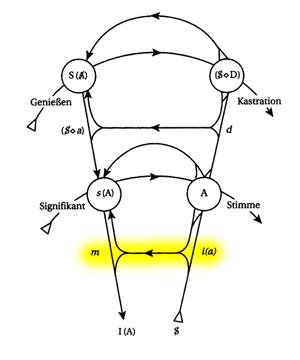 Graf des Begehrens - imag 1