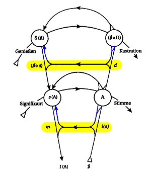 Graph des Begehrens - imag 4
