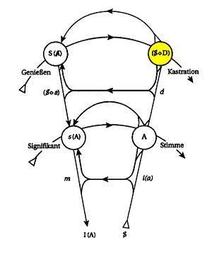 Abb 1 a - Graph mit Markierung der Formel
