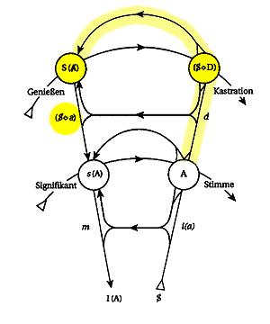 Abb 1 d - Graph mit drei Markierungen