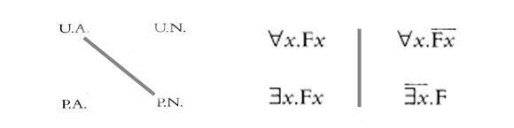 vier-propositionen-im-vergleich
