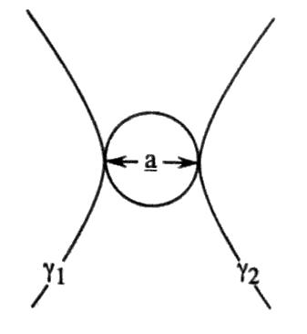 Abb. 5: Objekt a zwischen Hyperbeln