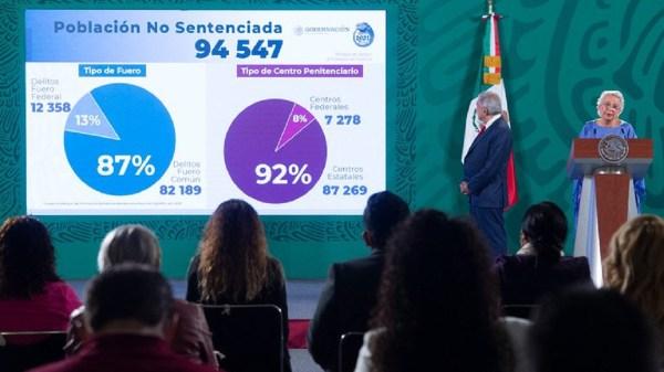 AMLO liberará a presos mayores de 65 años de acuerdo a nuevo decreto presidencial de política carcelaria
