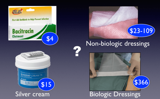 Costs associated with different burn wound dressings vary widely.